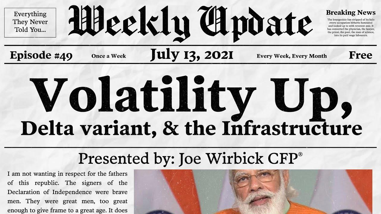 Volatility and Delta Variant by Joe Wirbick, CFP® at Sequinox Thumbnail