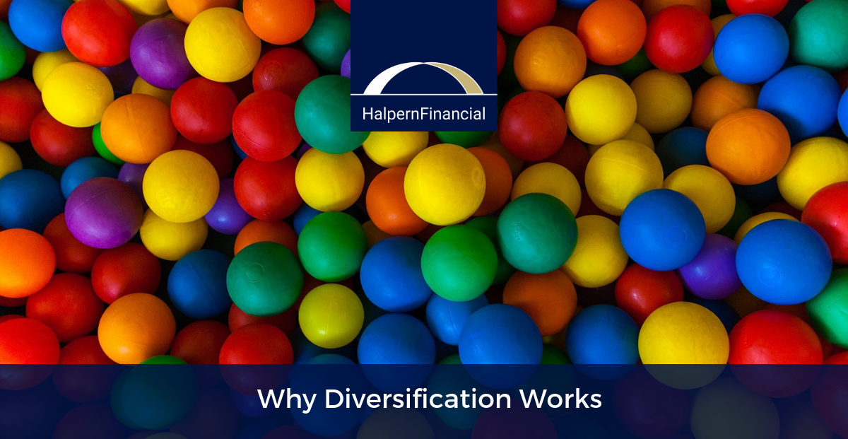 Why Diversification Works Thumbnail