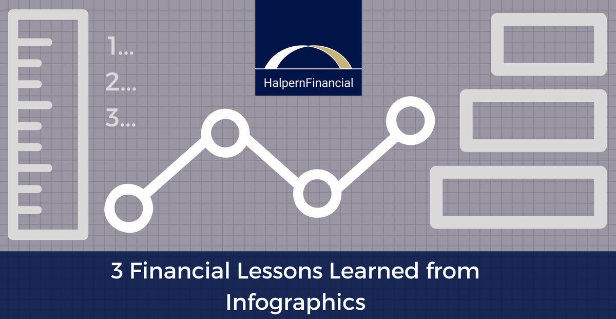 3 Financial Lessons Learned from Infographics Thumbnail