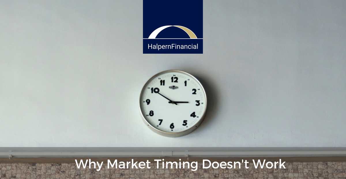 Does Market Timing Work? Thumbnail