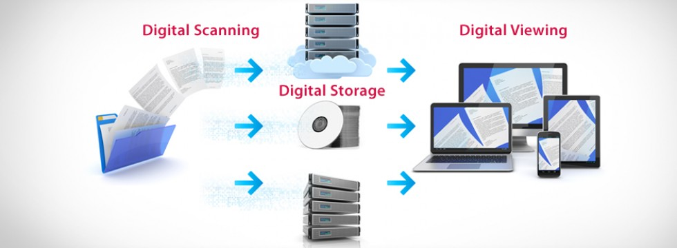Document Storage: Digital Document Storage