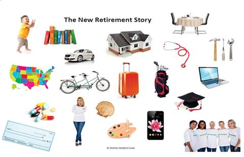Machine generated alternative text: The New Retirement Story on ena