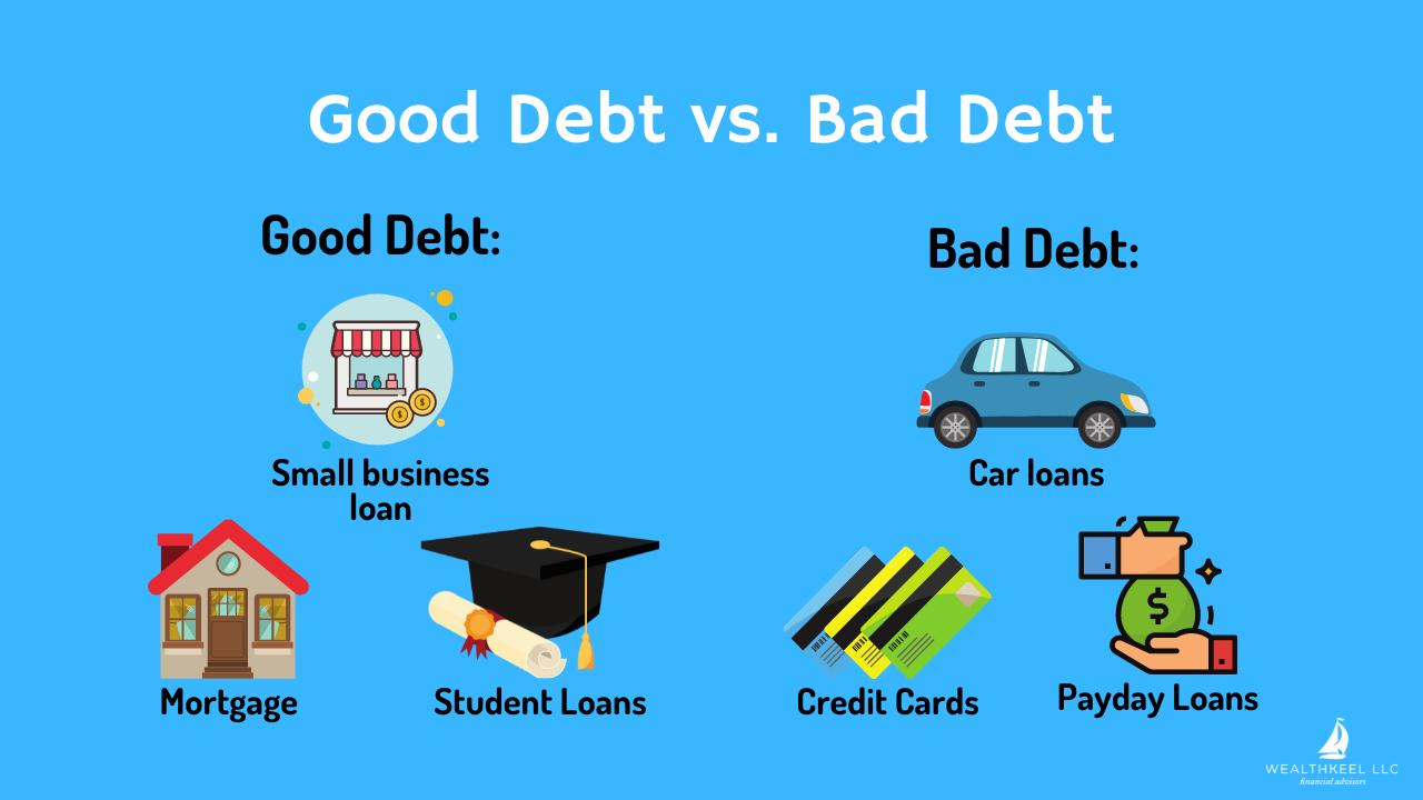 Good Debt vs. Bad Debt | WealthKeel