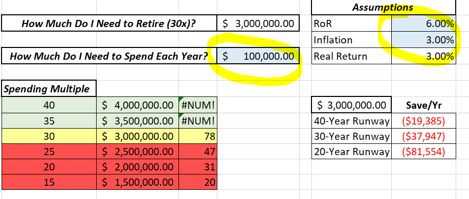 How Much Do I Need to Retire? Excel Worksheet   Wealthkeel