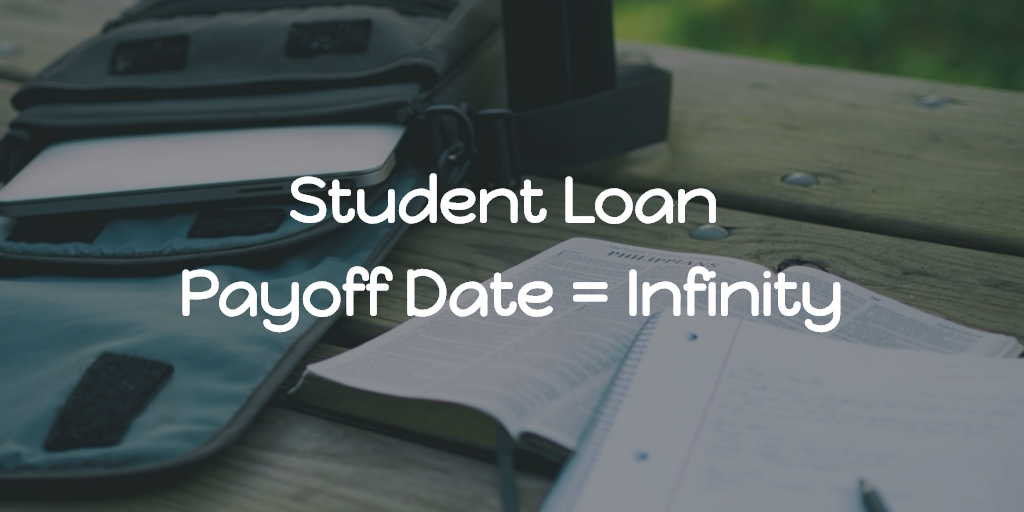 How Long to Pay Off My Student Loans? Thumbnail