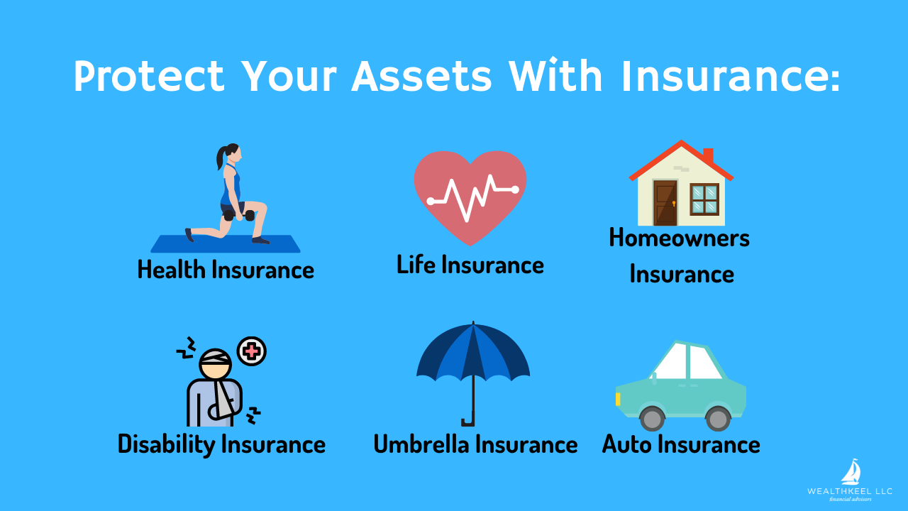 Protect Your Assets With Insurance   WealthKeel