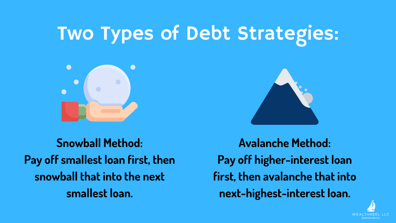 Two Types of Debt Strategies: Snowball and Avalanche   WealthKeel