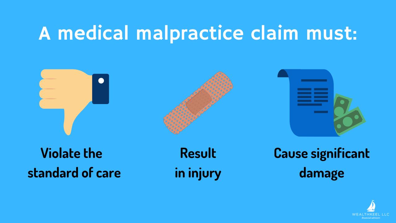 A medical malpractice claim must... | WealthKeel
