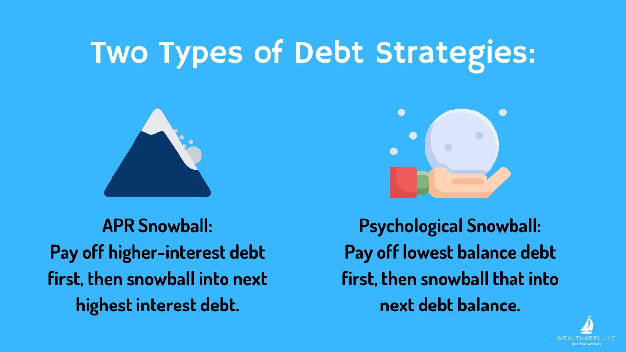 Two Types of Debt Strategies   WealthKeel