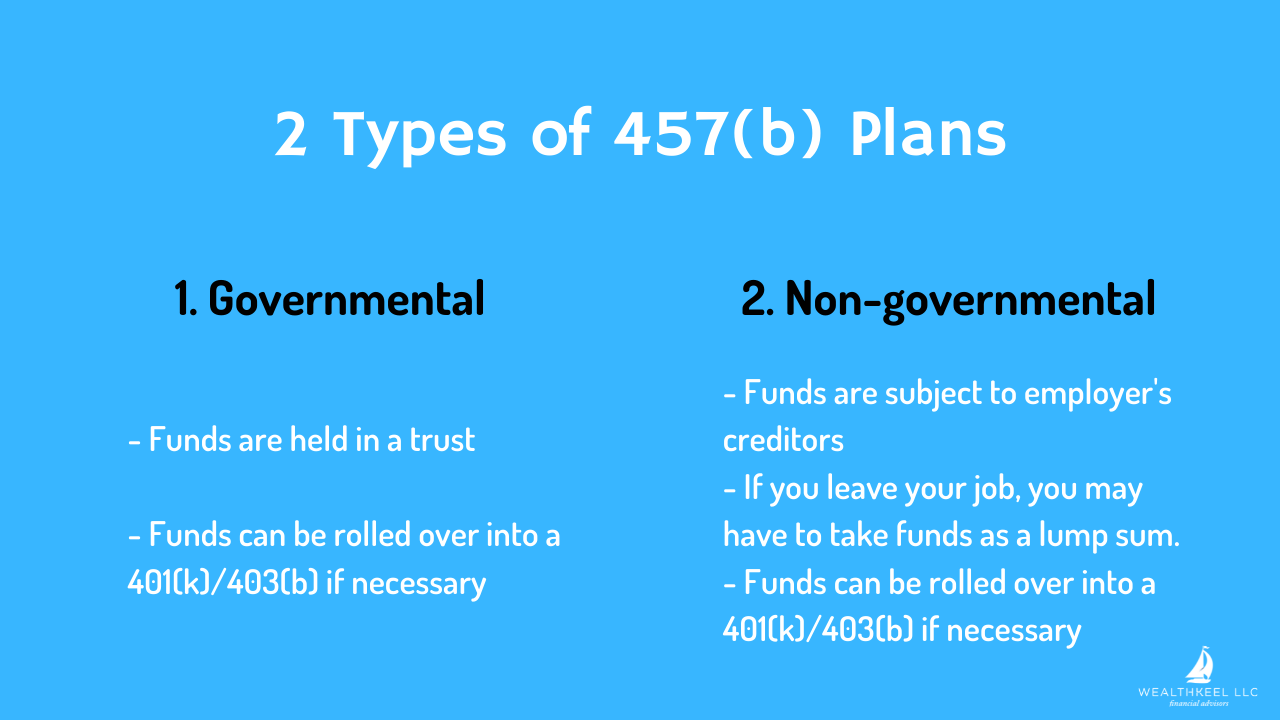 2 Types of 457(b) Plans | WealthKeel