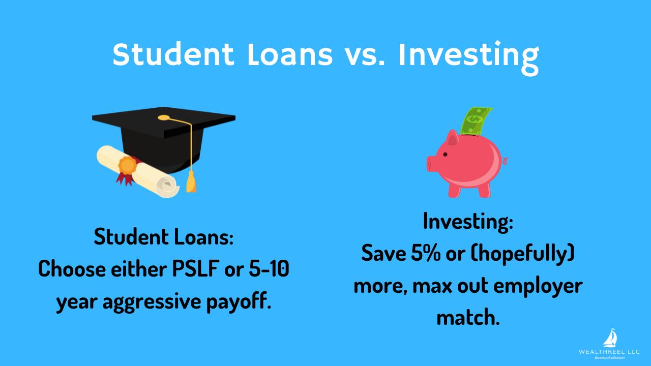 Student Loans vs. Investing | WealthKeel