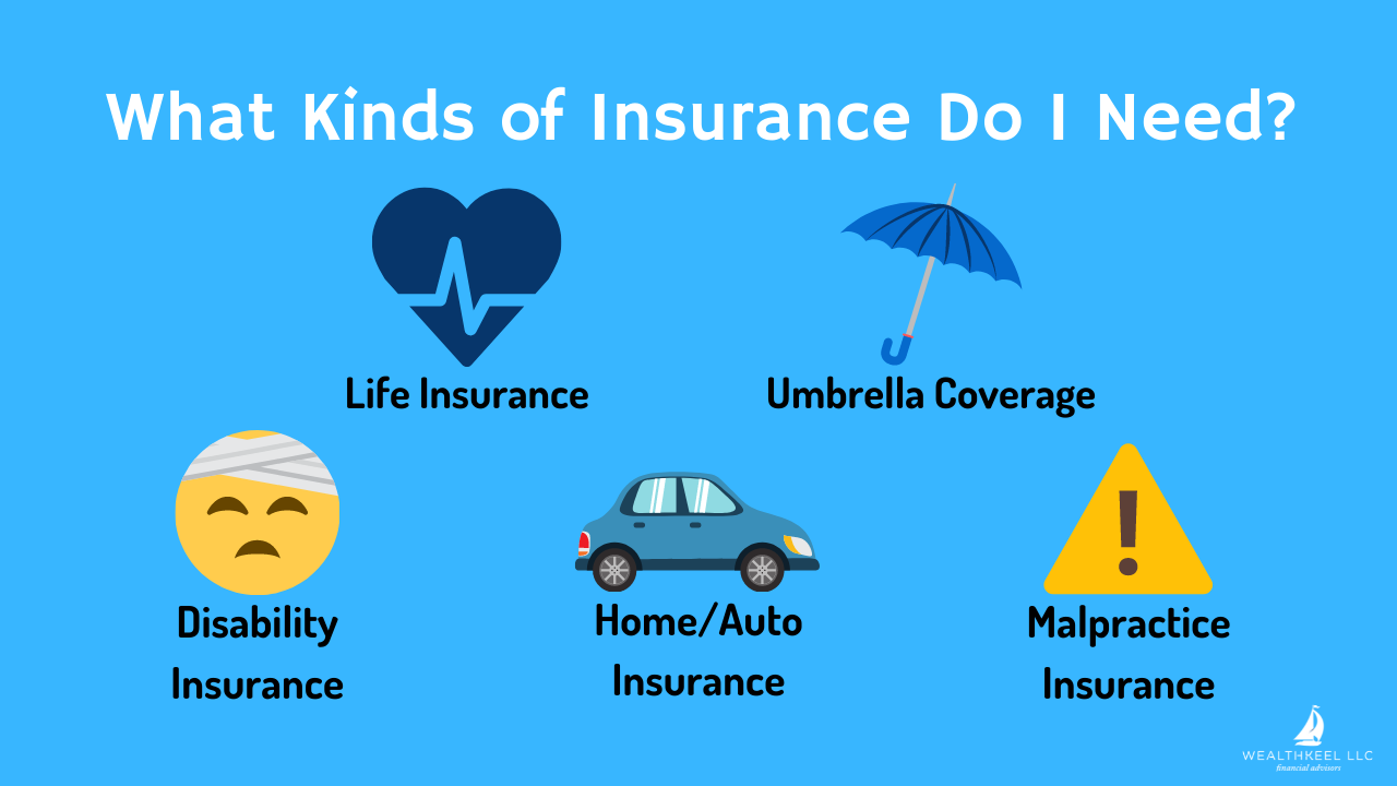 What Kinds of Insurance Do I Need | WealthKeel