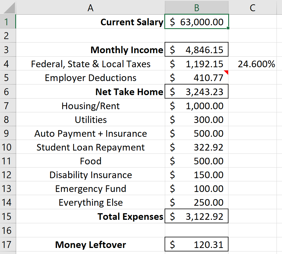 Free Budget Workflow | WealthKeel