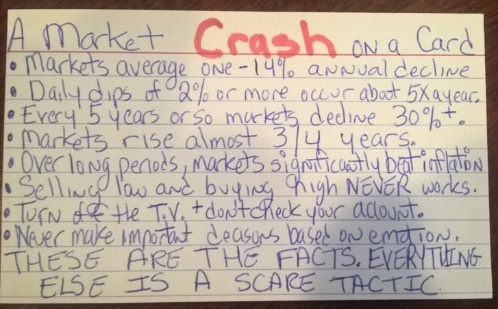 a market crash on an index card