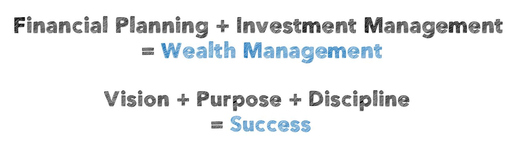 Vision + Purpose + Discipline = Success
