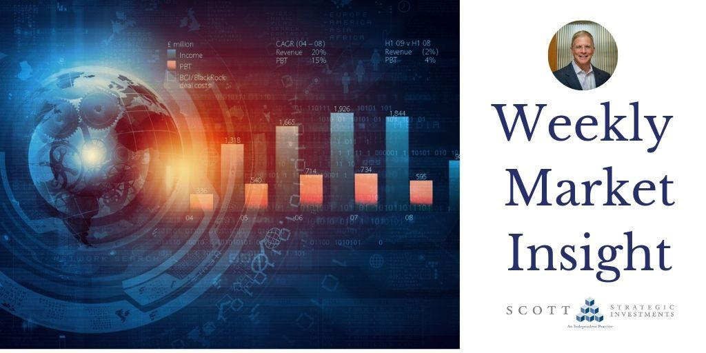 Home — Scott Strategic Investments