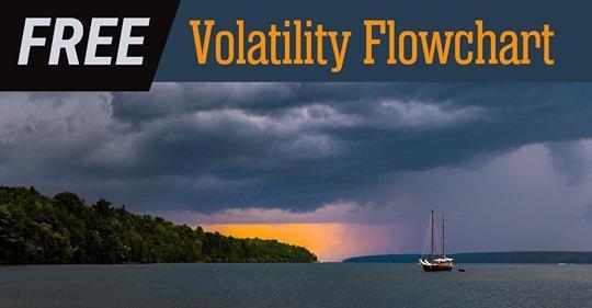 Investment portfolios head-to-head with volatile markets Thumbnail