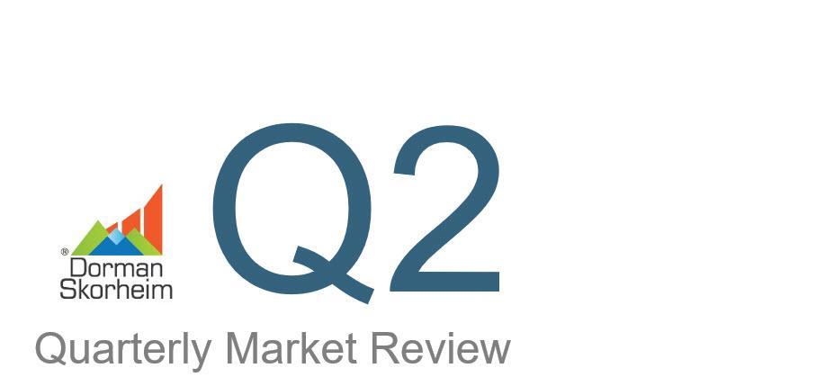 Q2 2021 Quarterly Market Review Thumbnail