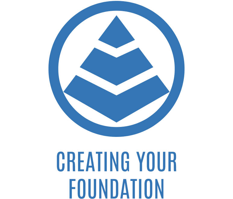 creating you foundation