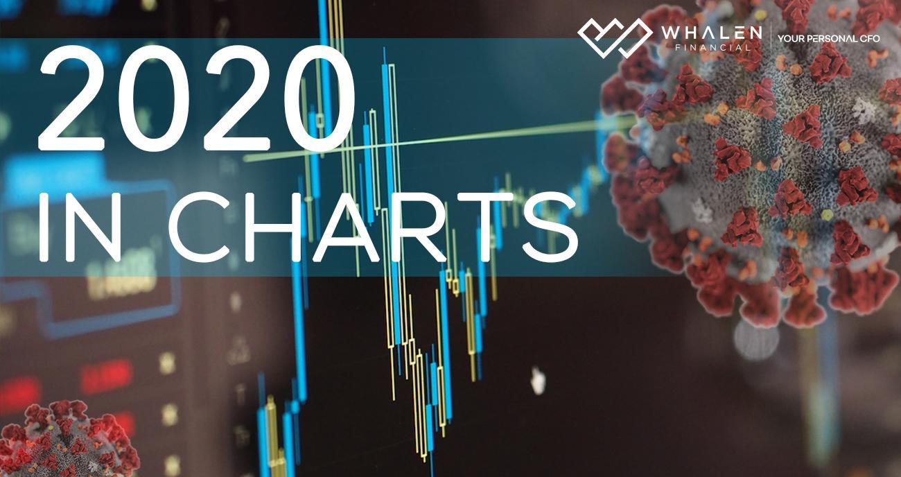 2020 In Charts Thumbnail
