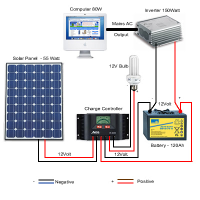 solar-battery-system-diagram