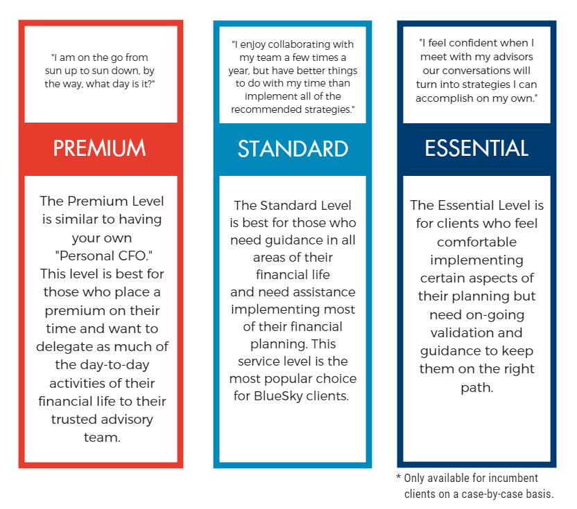 BlueSky Service Options graphic