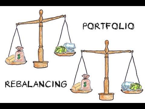 Blog — Droms Strauss Wealth Management