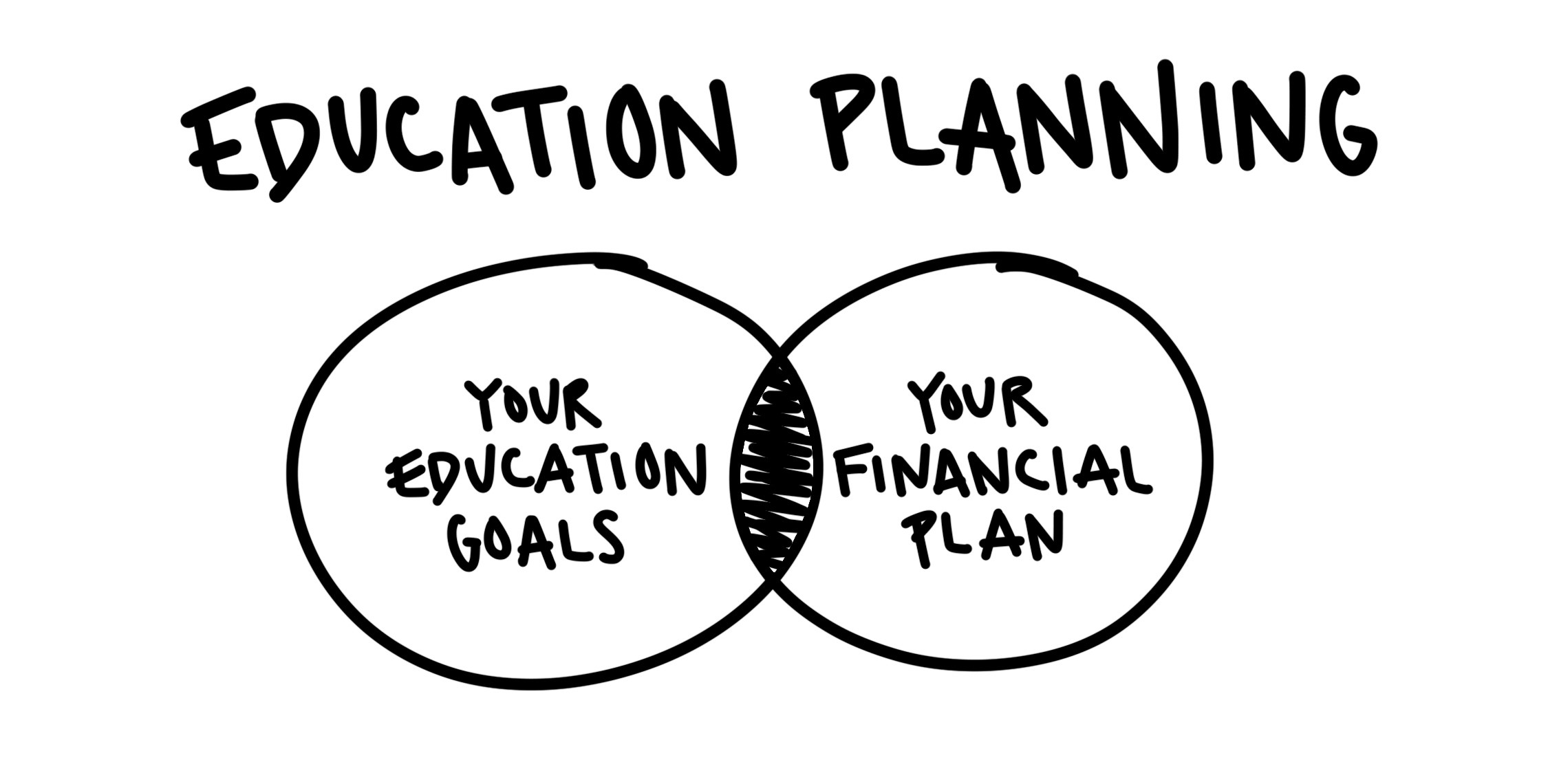 Education Plans Lack Clarity On >> Education Planning Guillaume Freckman Inc