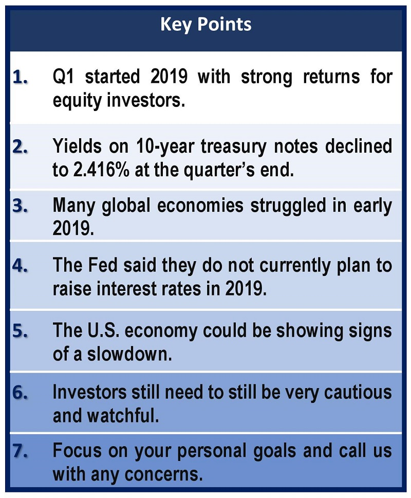 Financial 1 Tax, Key Points, Q1, 2019