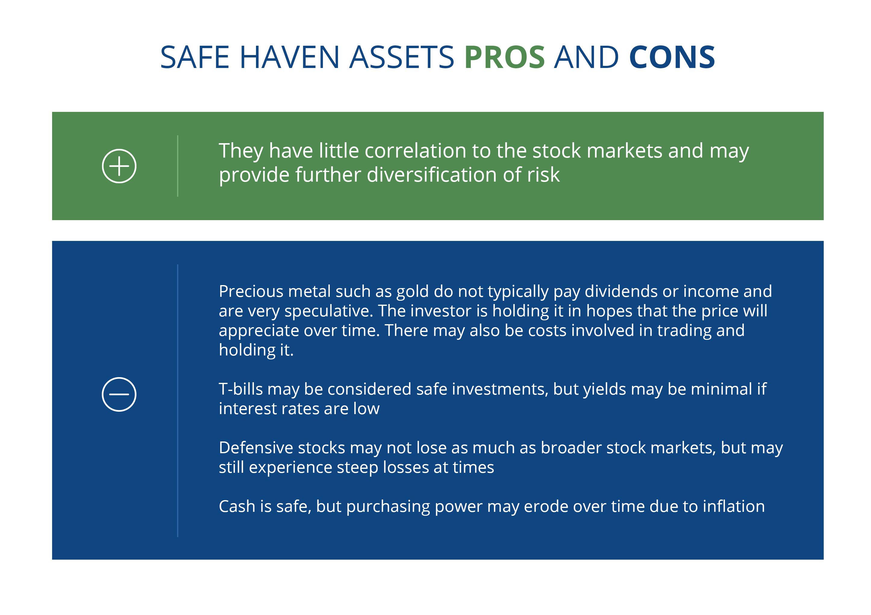 Safe Haven Assets Pro & Cons