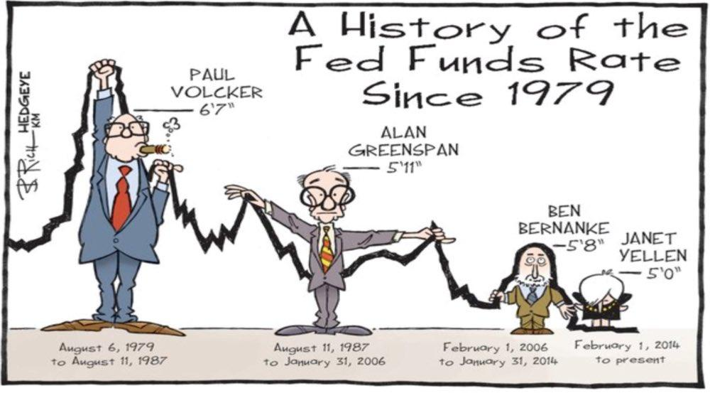 The Fed Raises Rates...Now What? — Gibraltar Financial LLC