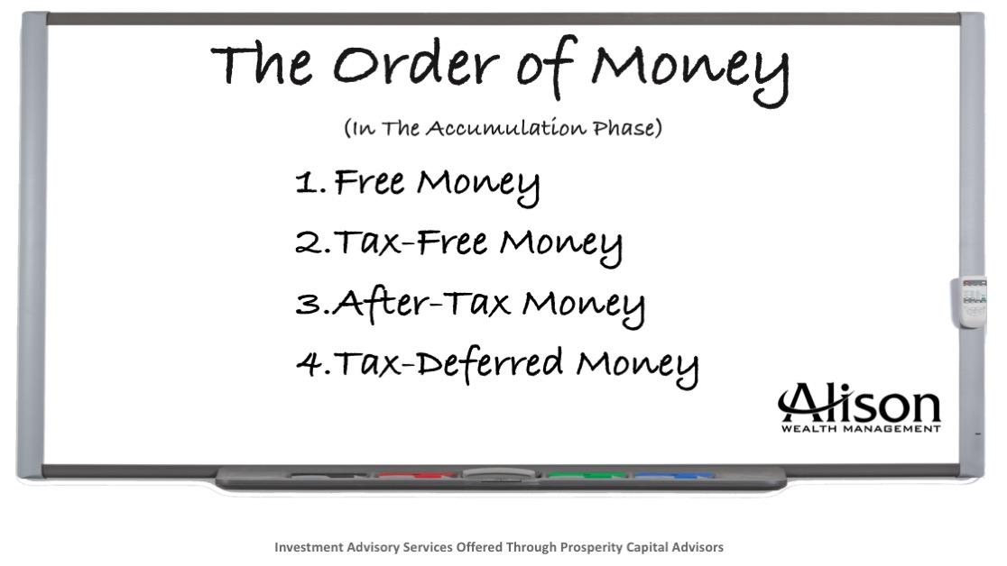 The Order of Money Thumbnail