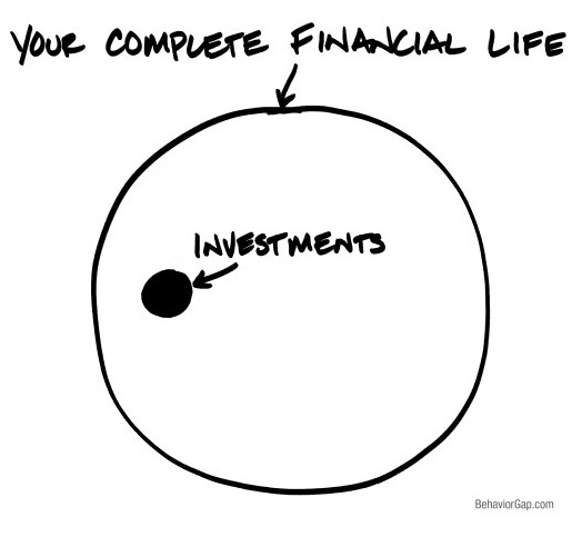 Your Complete Financial Life with Investments in the middle
