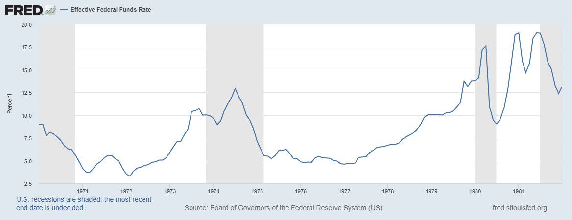Effective Federal Funds Rate 1970s 80s