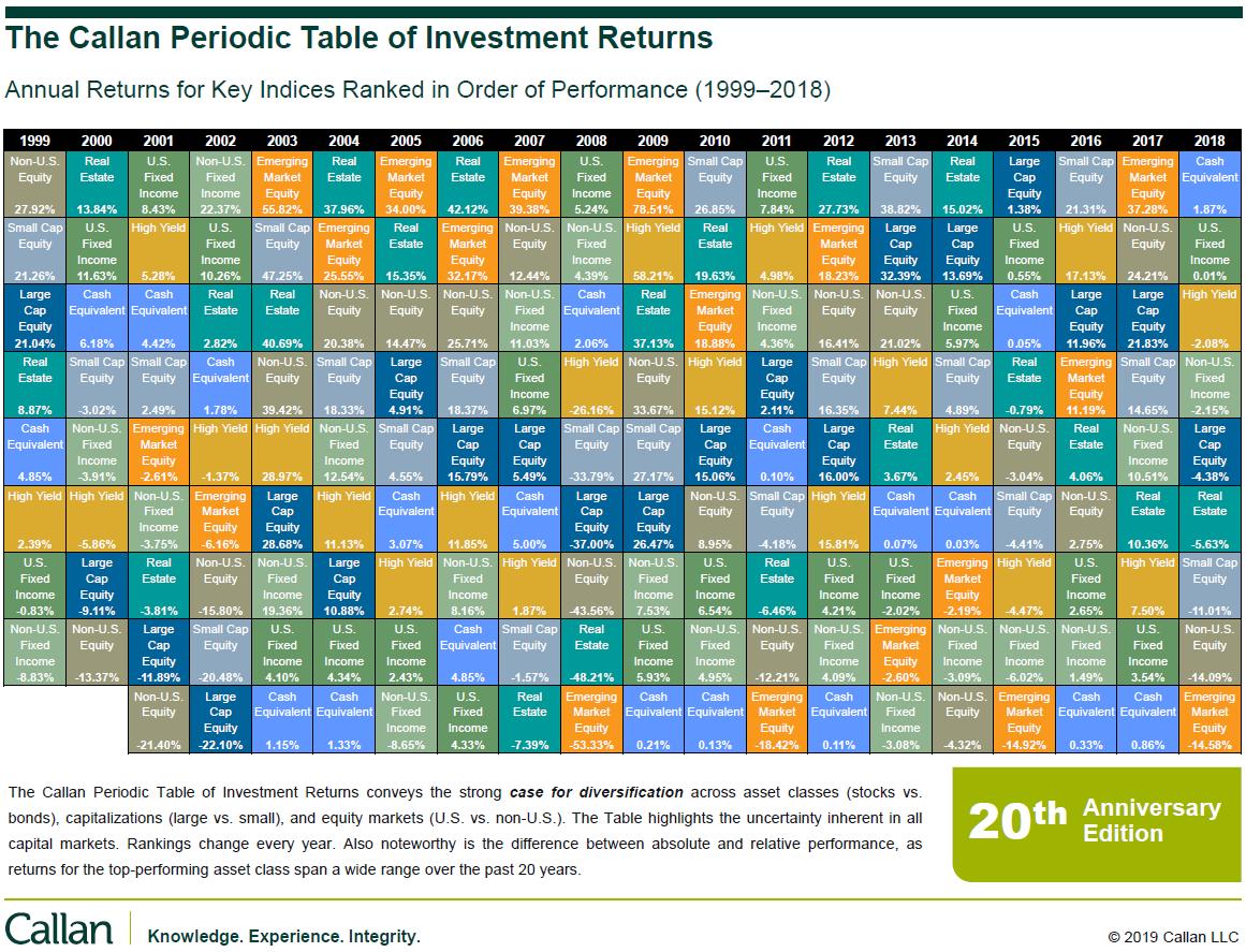 stock returns