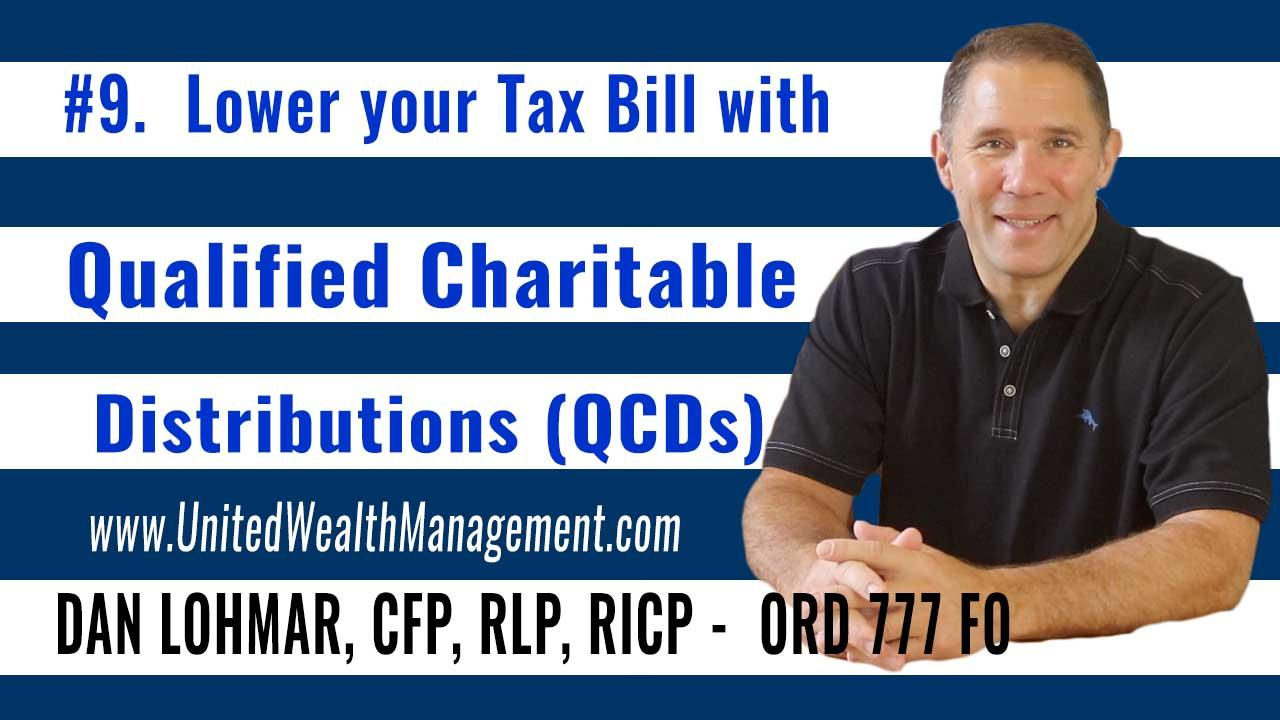 Qualified Charitable Distributions - Pre SECURE Act Thumbnail