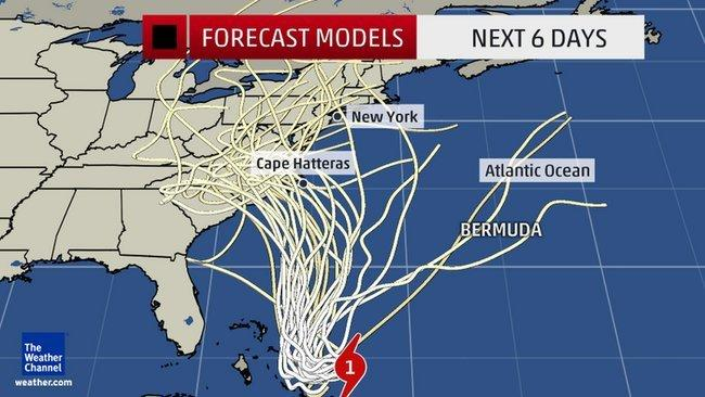 What Can Hurricane Joaquin Teach Us About Retirement Planning? Thumbnail