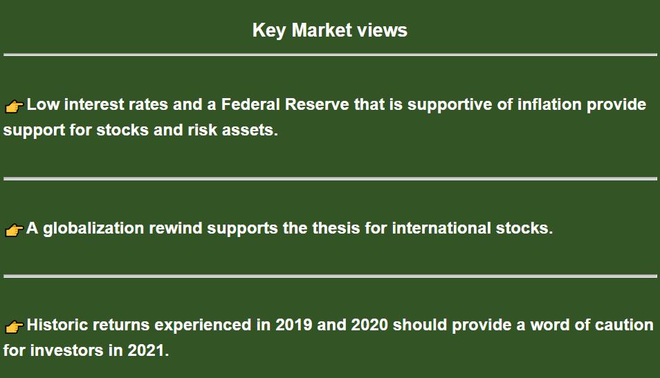 GMP View Points: January 2021 Thumbnail