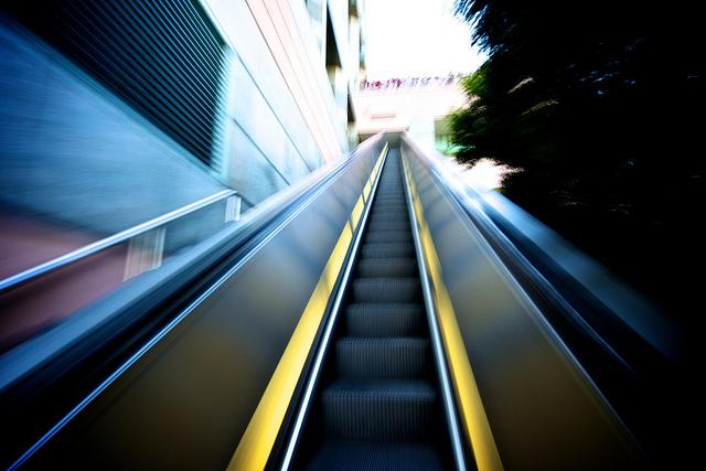 Volatility, escalators, and yo-yos Thumbnail