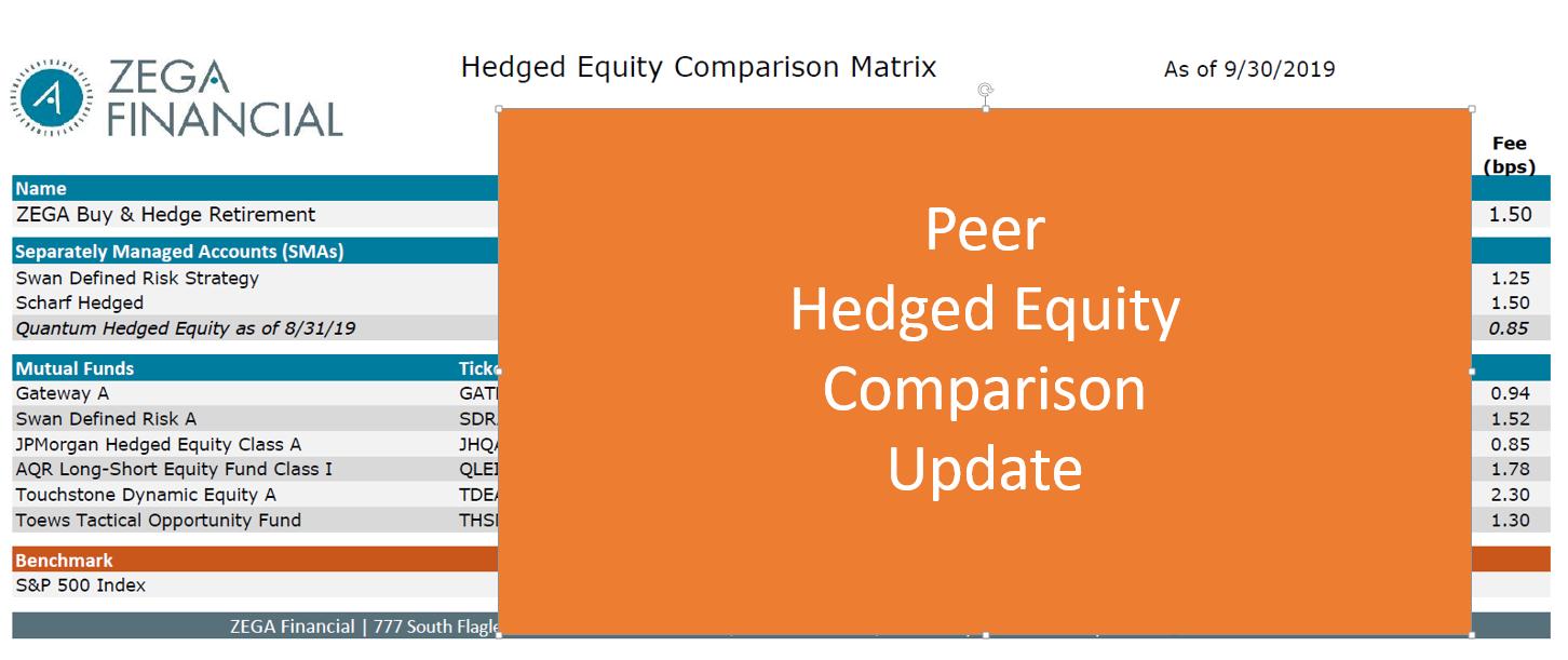 Buy & Hedge Retirement Peer Review Update Thumbnail