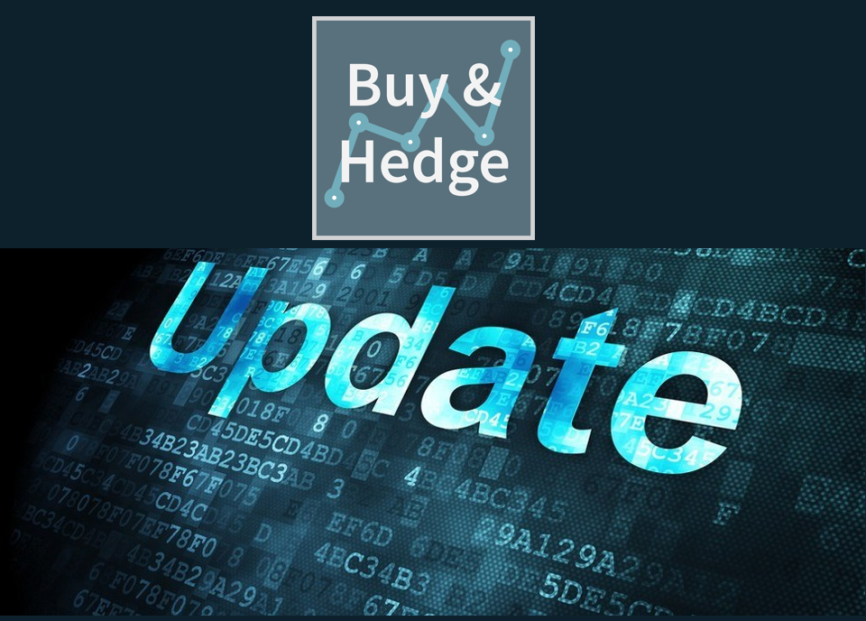 Buy & Hedge Retirement Update: Rebalance - Risk Reduction – & Dry Powder Thumbnail