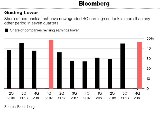 Why Earnings Will Not Be the Market Savior We Thought – Jay's Latest Discussion with Bloomberg Thumbnail