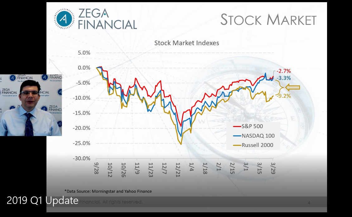 ZEGA Financial's First Quarter Update for 2019 Thumbnail
