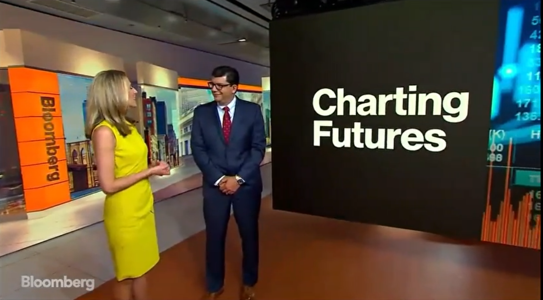 Jay is Featured on Bloomberg's, Charting Futures, Show Thumbnail