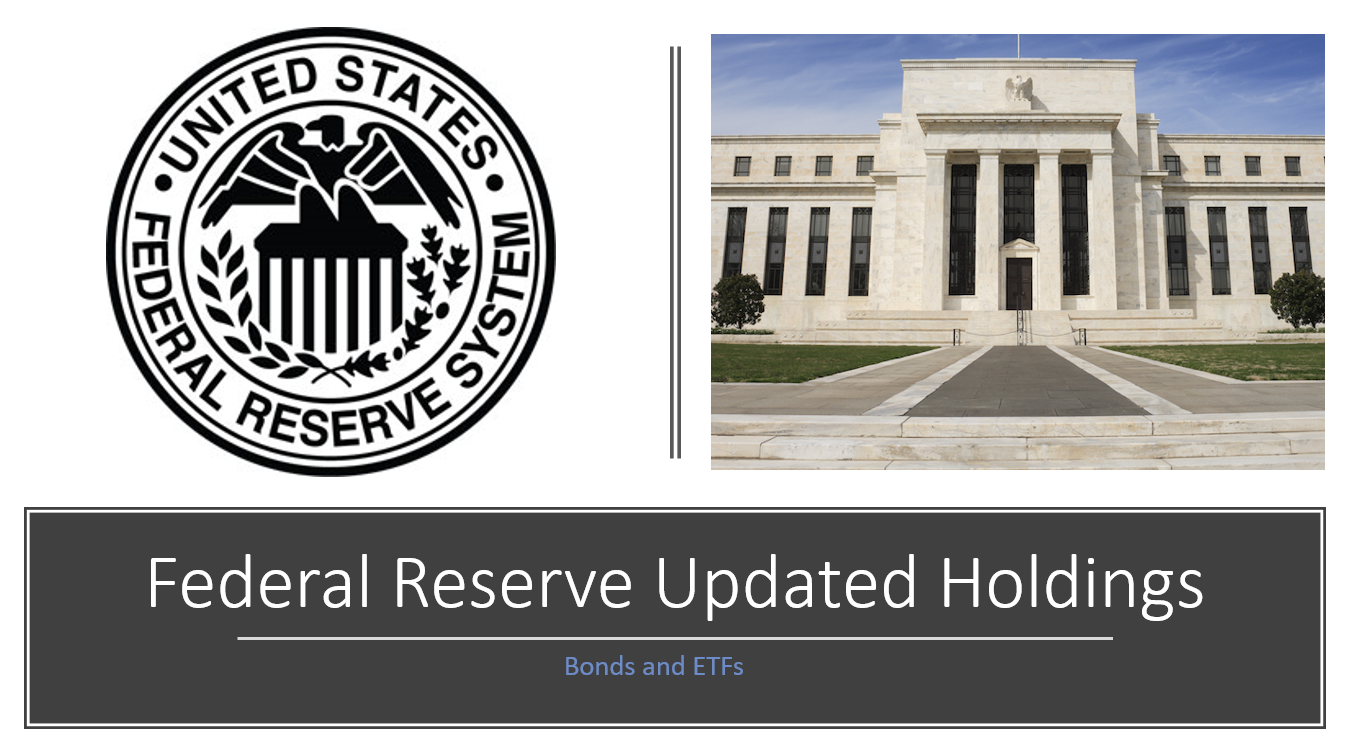 Really, Don't Fight the Fed? Federal Reserve Updated Holdings of Bonds and ETFs - 6/18/2020 Thumbnail