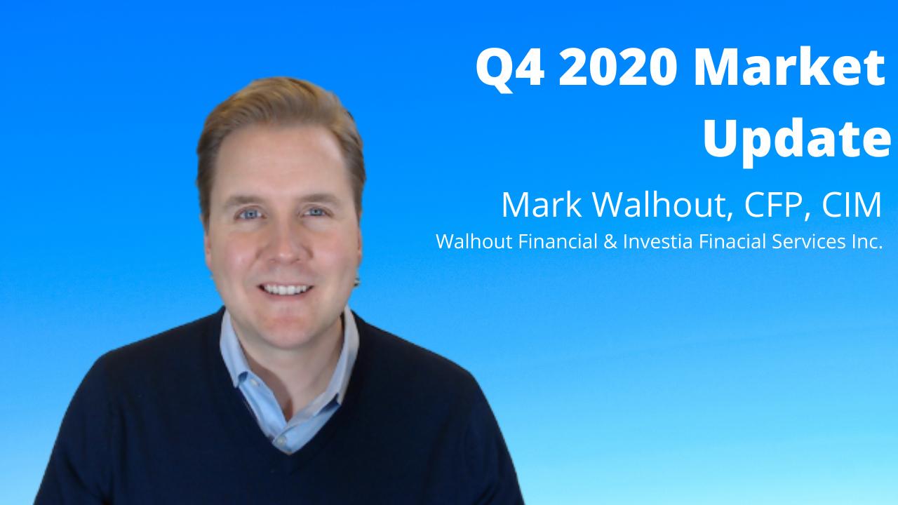 Q4 2020 Market Update Thumbnail