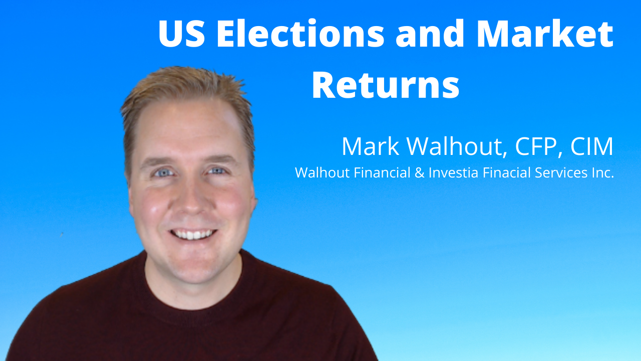US Elections and Market Returns Thumbnail
