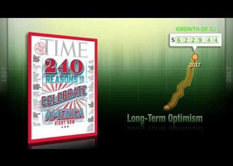 The Best Time to Invest (1927 - 2016) Thumbnail