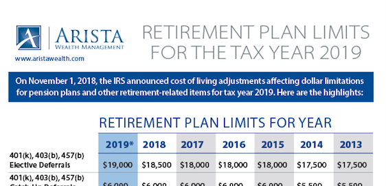 AWM 2019 Retirement Plan Limits Thumbnail