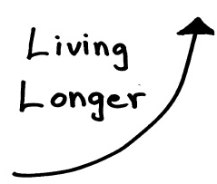 living longer and your assets in retirement